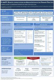 Guía para evaluar en remoto el estado nutricional desde atención primaria durante la pandemia del Covid-19